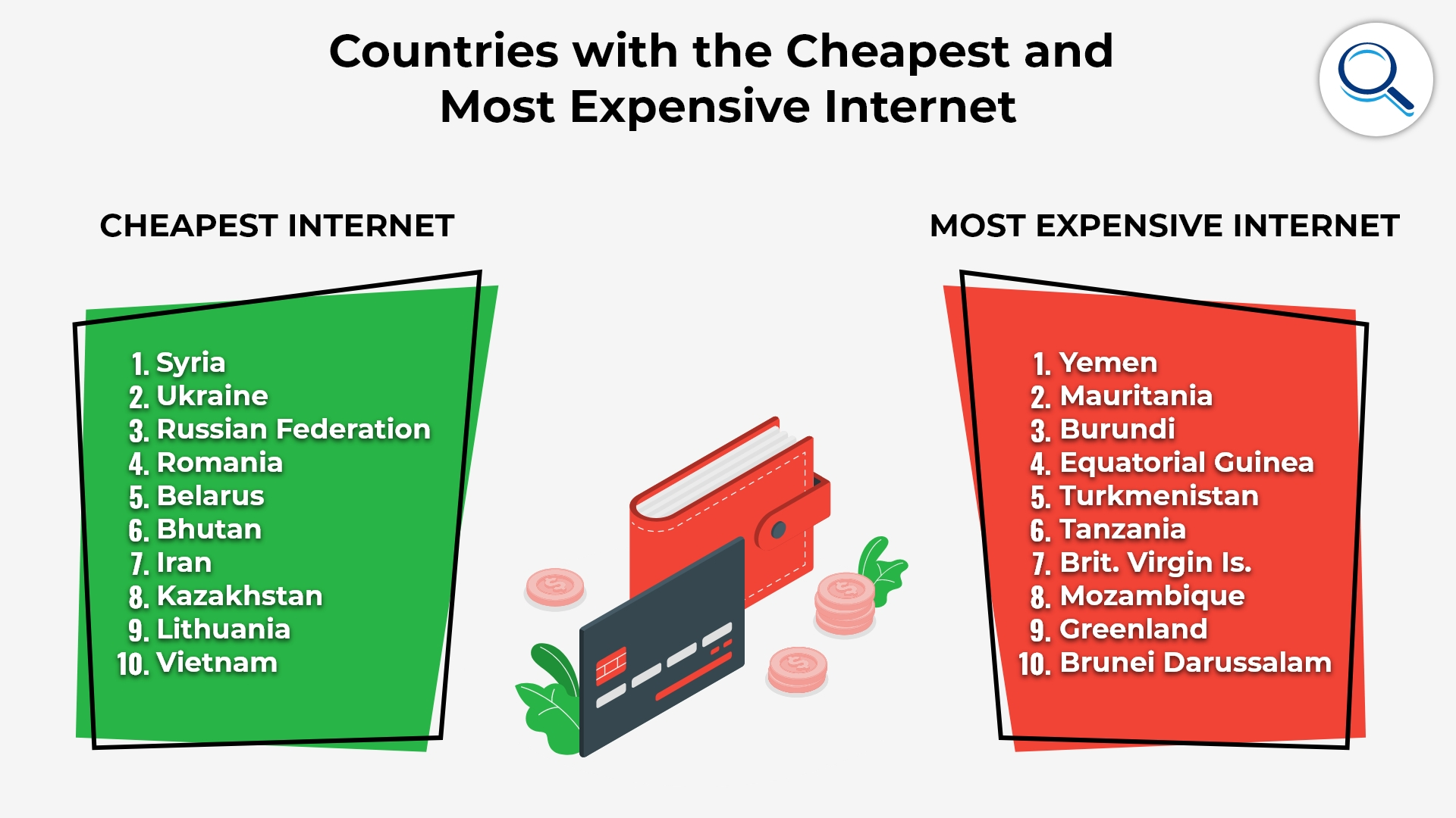 Where Can I Find The Cheapest Internet In The World?