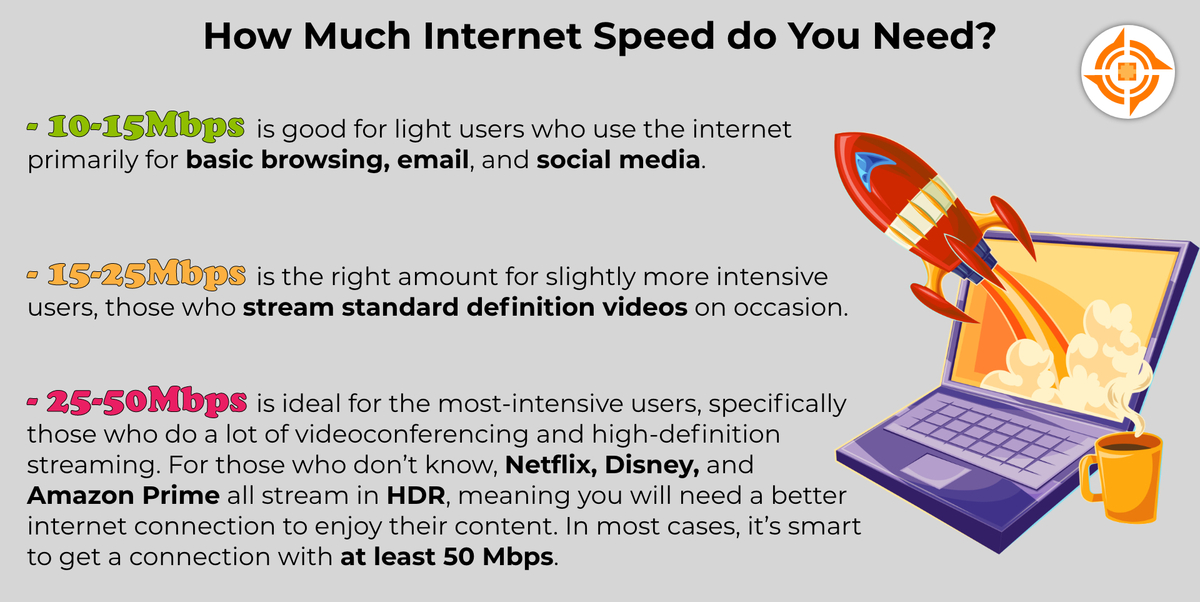 How Much Internet Speed Do You Need To Mine Bitcoin
