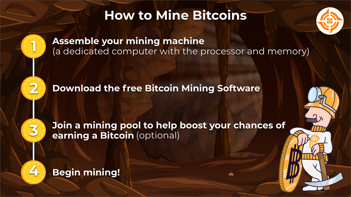 how much do you need to start bitcoin mining