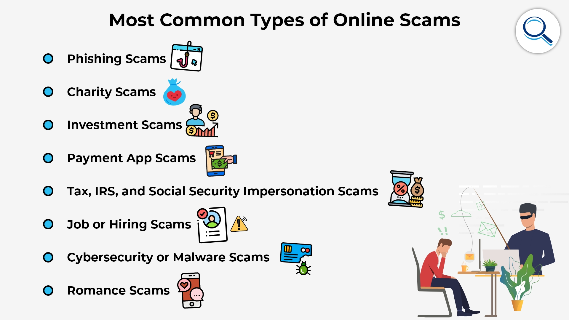 The Most Common Internet Scams in 2020
