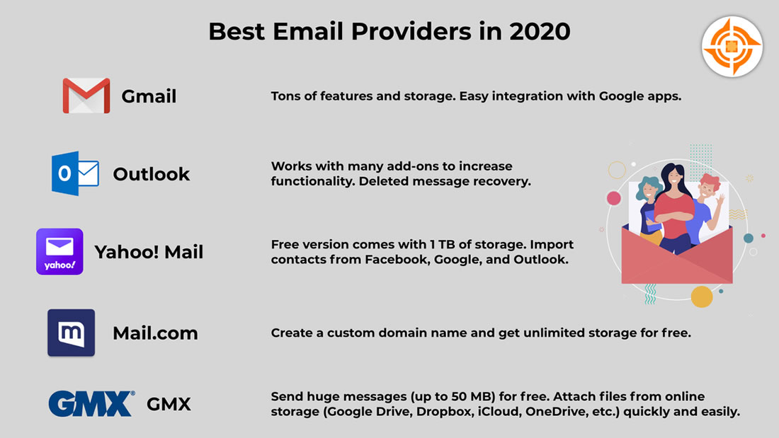 The Best Email Providers of 2020