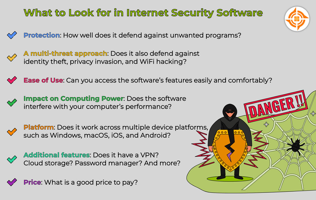 What to Look for In Internet Security Software