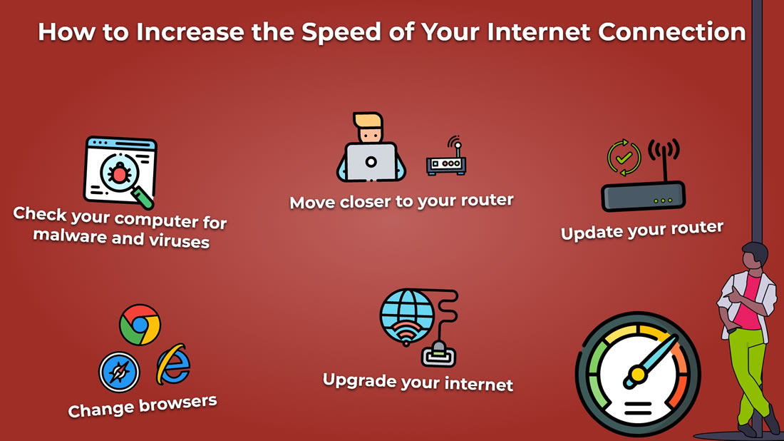 How to Increase the Speed Of Your Internet Connection