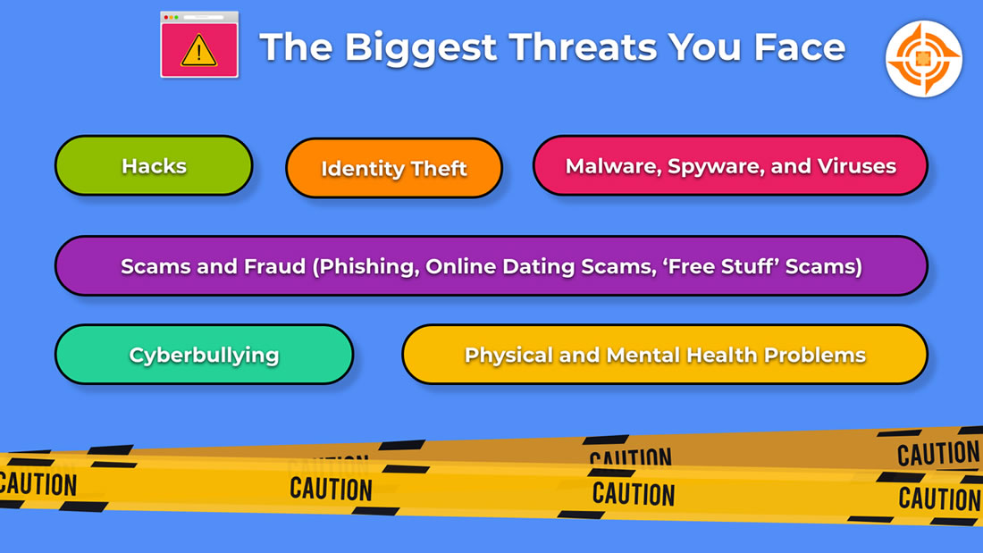 The Biggest Threats You Face