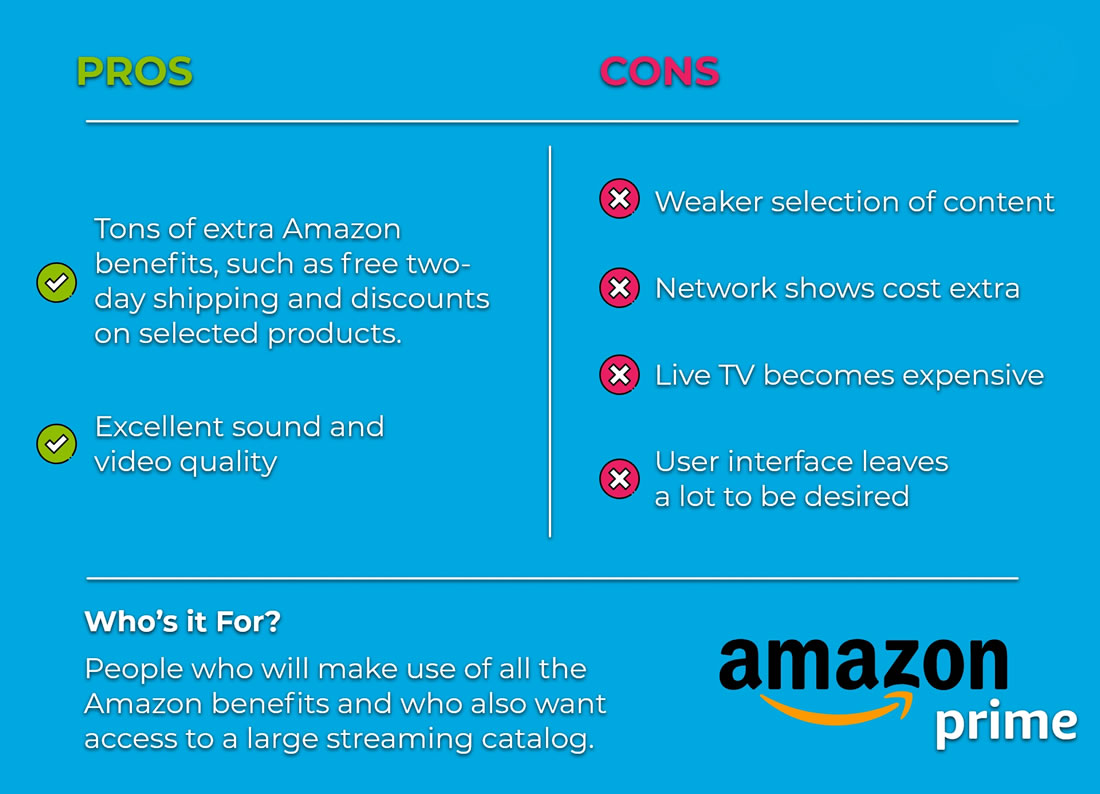 Amazon Prime - Pros & Cons