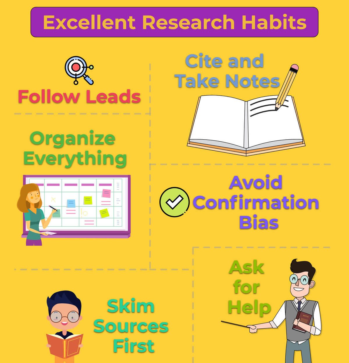 Excellent Research Habits