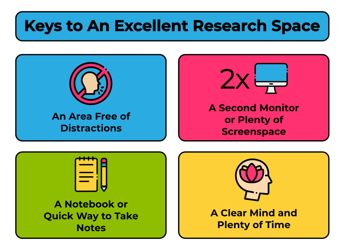 Keys to an Excellent Research Space
